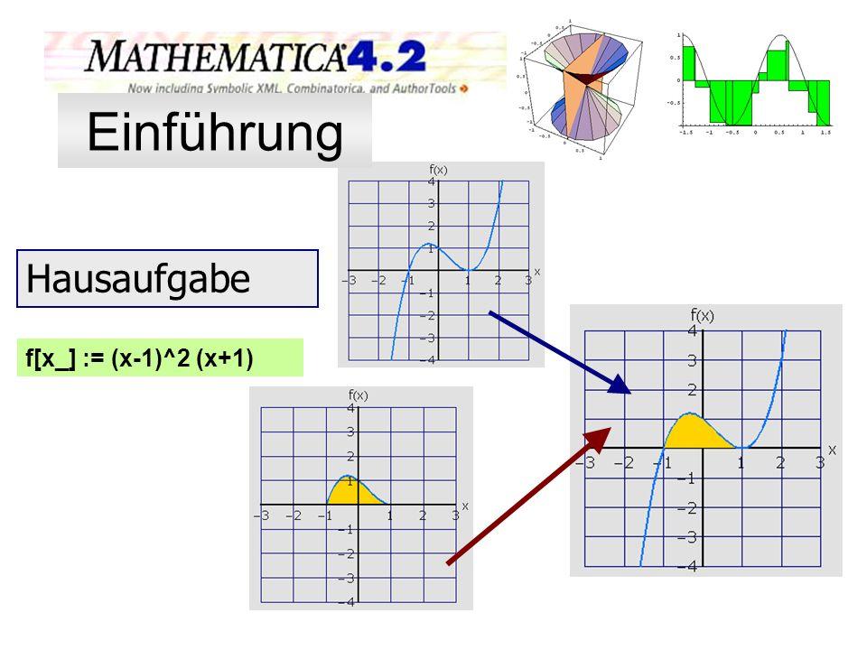 Einführung Hausaufgabe f[x_] := (x-1)^2 (x+1)